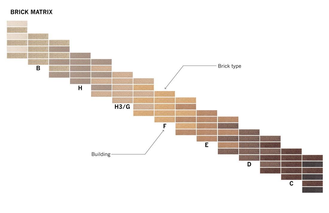 2018-12-17-Brick-Matrix-Diagram