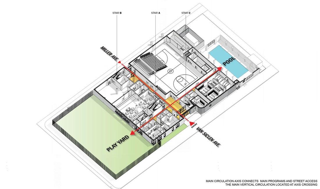 SCA-ENY- Proposed Circulation Organization Ground Floor