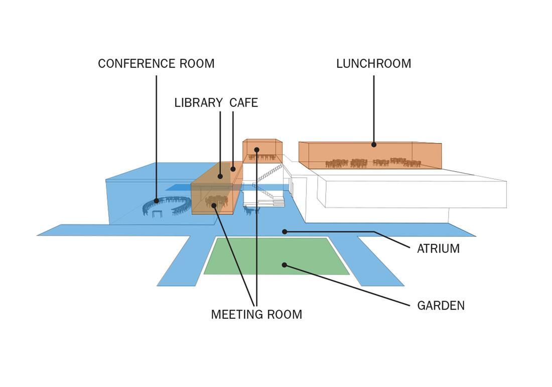 APS-Diagram1