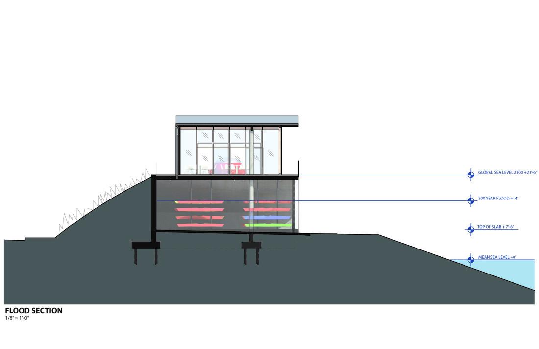 Enviro-Section_Flood Wall