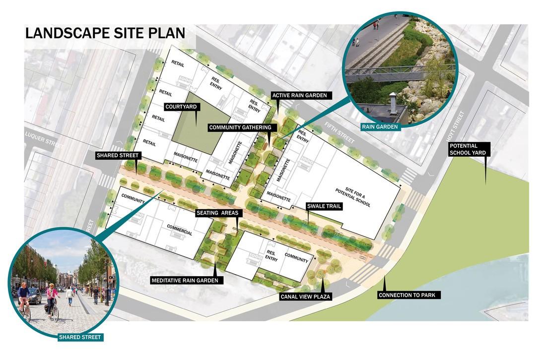 GG_Landscape-Plan