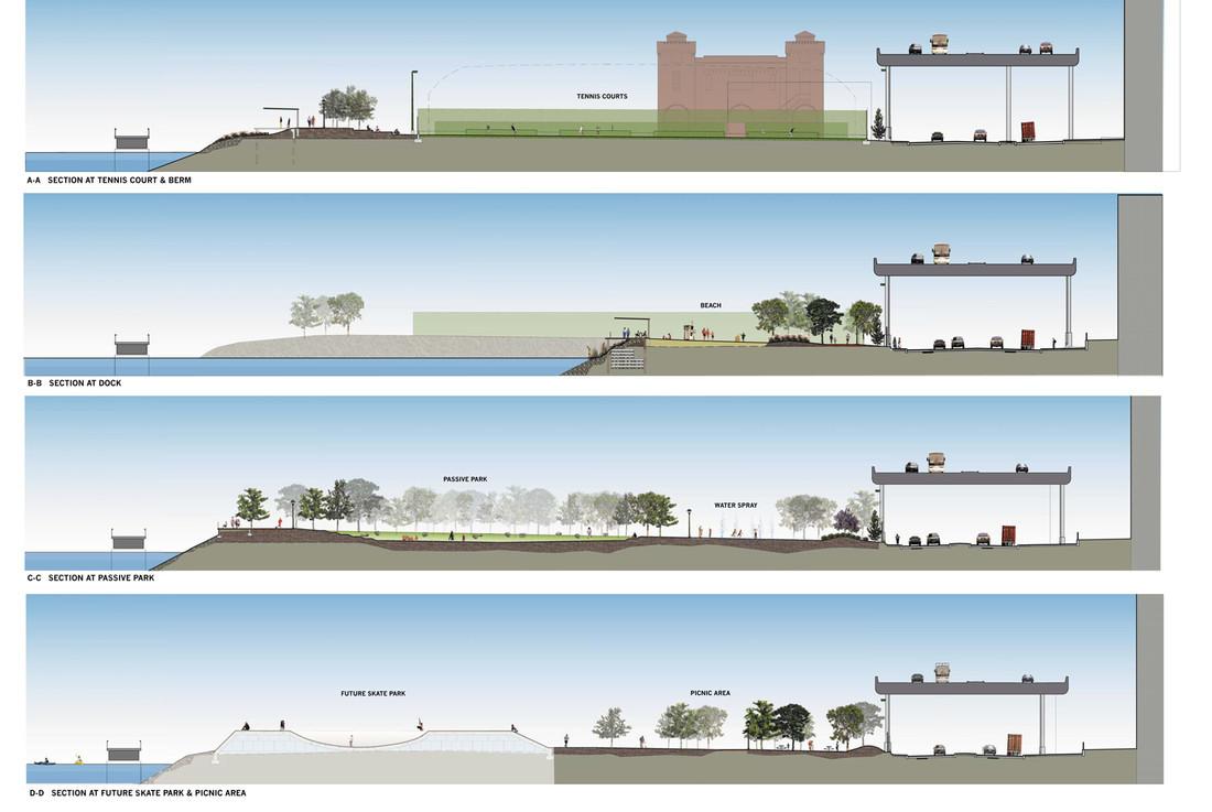 MILLPOND-park-Site-Sections