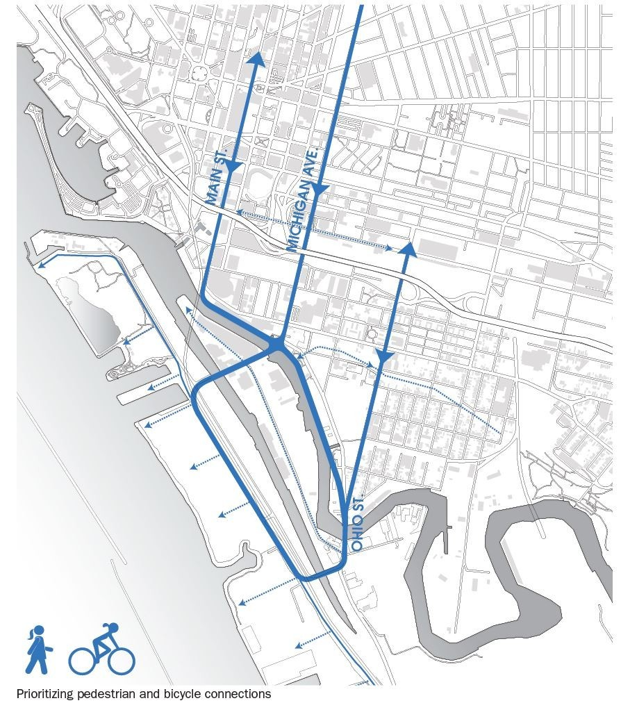 Pedestrian Loop