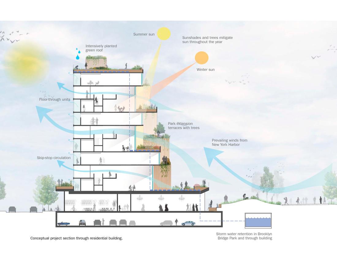 pierhouse-diagram-27