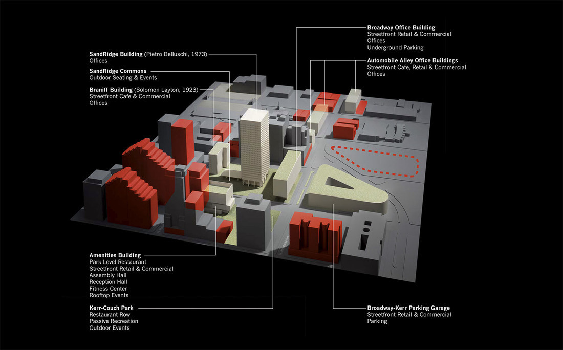 SandRidge-Marvel-Architects-A-Network-of-Programs