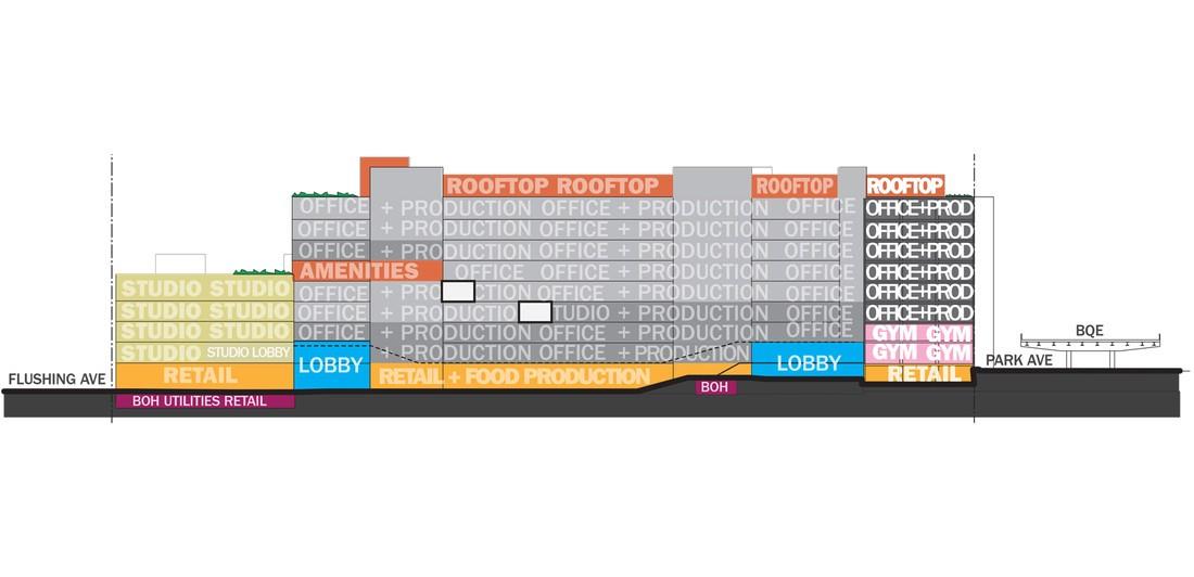 Section-Diagram_Hall-Street-EG-copy